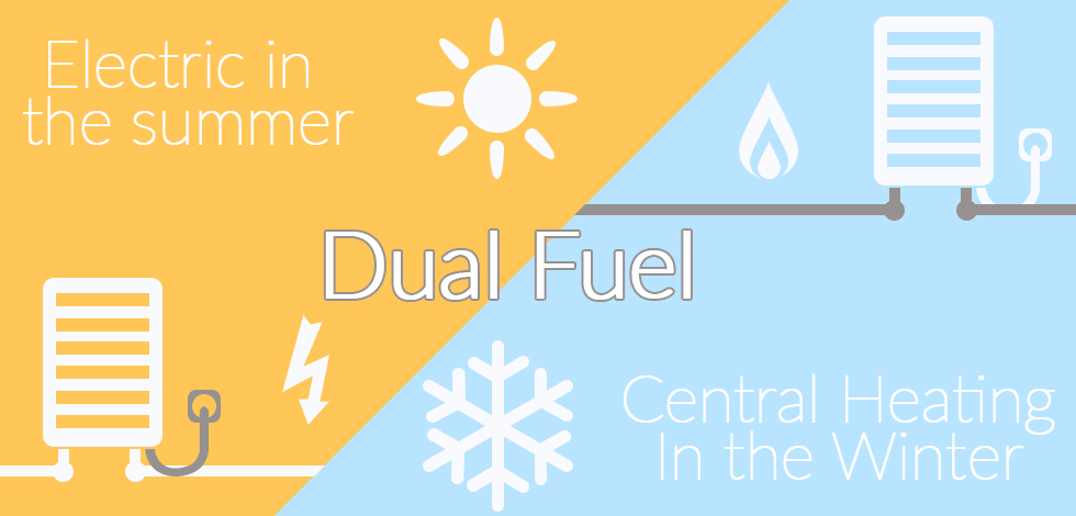 What is a Dual Fuel Heating system? – NWT Direct\'s Blog